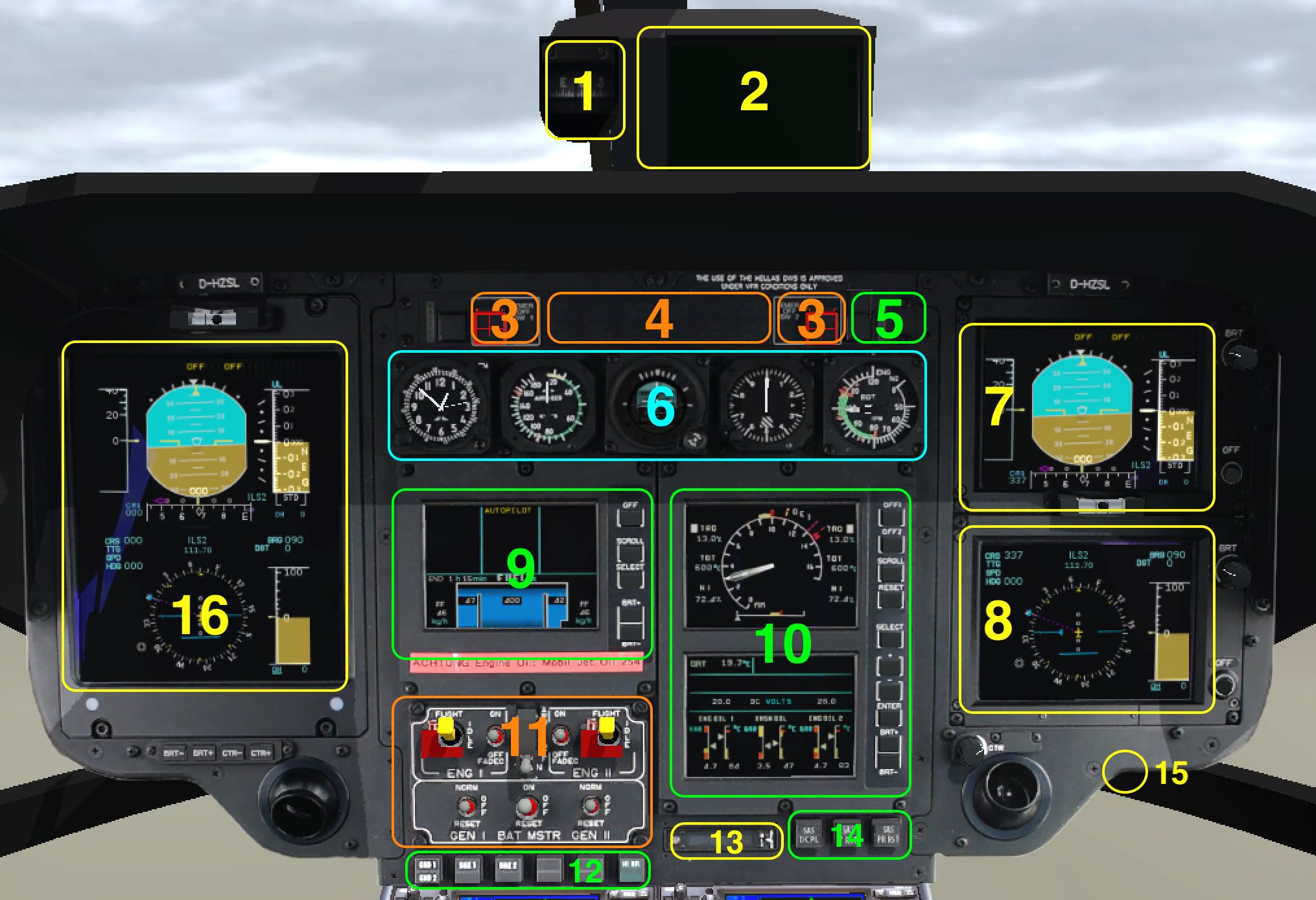 Instrument-Panel der EC 135